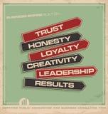 Kreatives Geschäftskonzept-Anzeigendesign Lizenzfreies Stockbild