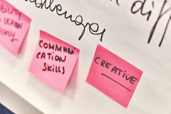 Kreatives geschrieben auf die rosa Papieraufkleber befestigt zu einer Flip-Chart stockbilder