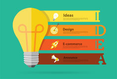 Kreatives Glühlampeideenfahnendesign des Vektors Stockfotos