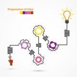 Kreatives Glühlampesymbol mit linearem der Gangform Progressio Lizenzfreie Stockbilder