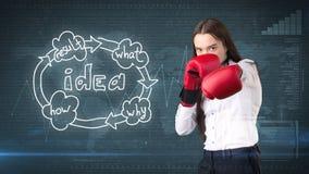 Kreatives Ideenkonzept, boxende Geschäftsfrau, die auf Kampfhaltung auf gemaltem Hintergrund nahe Organisationsdiagramm der Idee  Lizenzfreie Stockfotos