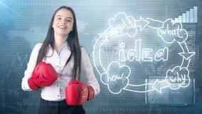 Kreatives Ideenkonzept, boxende Geschäftsfrau, die auf Kampfhaltung auf gemaltem Hintergrund nahe Organisationsdiagramm der Idee  Stockbild