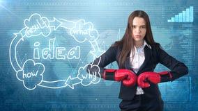 Kreatives Ideenkonzept, boxende Geschäftsfrau, die auf Kampfhaltung auf gemaltem Hintergrund nahe Organisationsdiagramm der Idee  Lizenzfreie Stockbilder