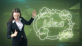 Kreatives Ideenkonzept, die schöne Geschäftsfrau, die auf Studio kämpft, malte Hintergrund nahe Organisationsdiagramm der Idee Lizenzfreie Stockfotos