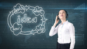 Kreatives Ideenkonzept, hörender Kopfhörer der schönen Geschäftsfrau auf gemaltem Hintergrund nahe Organisationsdiagramm der Idee Stockfotografie