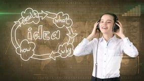 Kreatives Ideenkonzept, hörender Kopfhörer der schönen Geschäftsfrau auf gemaltem Hintergrund nahe Organisationsdiagramm der Idee Stockbilder