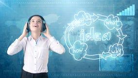 Kreatives Ideenkonzept, hörender Kopfhörer der schönen Geschäftsfrau auf gemaltem Hintergrund nahe Organisationsdiagramm der Idee Stockbild