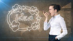 Kreatives Ideenkonzept, sadbusinesswoman, das am Telefon auf gemaltem Hintergrund nahe Organisationsdiagramm der Idee schreit Lizenzfreie Stockbilder