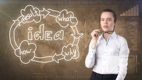 Kreatives Ideenkonzept, schöne Geschäftsfrau in den Gläsern, die auf gemaltem Hintergrund nahe Organisationsdiagramm der Idee ste Lizenzfreies Stockbild