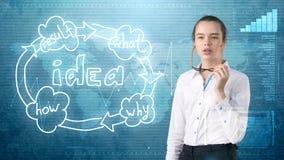 Kreatives Ideenkonzept, schöne Geschäftsfrau in den Gläsern, die auf gemaltem Hintergrund nahe Organisationsdiagramm der Idee ste Lizenzfreies Stockfoto