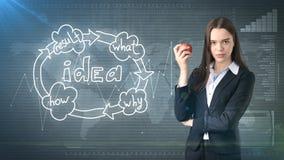 Kreatives Ideenkonzept, schöne Geschäftsfrau, die auf gemaltem Hintergrund nahe Organisationsdiagramm der Idee kämpft Lizenzfreie Stockfotos