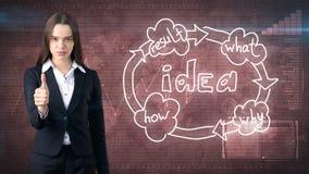 Kreatives Ideenkonzept, schöne Geschäftsfrau, die Daumen oben auf gemaltem Hintergrund nahe Organisationsdiagramm der Idee zeigt Stockfoto