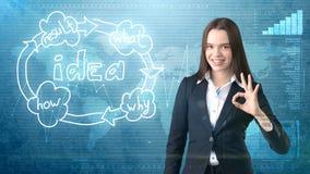 Kreatives Ideenkonzept, schöne Geschäftsfrau, die okayzeichen auf gemaltem Hintergrund nahe Organisationsdiagramm der Idee zeigt Stockbild