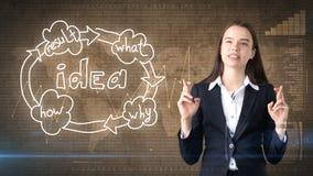 Kreatives Ideenkonzept, schöne Geschäftsfrau, die Querzeichen auf gemaltem Hintergrund nahe Organisationsdiagramm der Idee zeigt Lizenzfreie Stockfotos