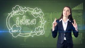 Kreatives Ideenkonzept, schöne Geschäftsfrau, die Querzeichen auf gemaltem Hintergrund nahe Organisationsdiagramm der Idee zeigt Stockfotos