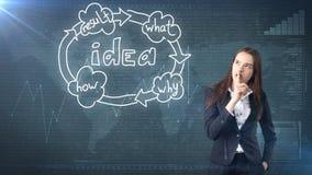 Kreatives Ideenkonzept, schöne Geschäftsfrau, die Stillezeichen auf gemaltem Hintergrund nahe Organisationsdiagramm der Idee zeig Stockfotografie