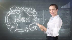 Kreatives Ideenkonzept, schöne Geschäftsfrau, die Tablette auf gemaltem Hintergrund nahe Organisationsdiagramm der Idee hält Stockbilder