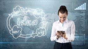 Kreatives Ideenkonzept, schöne Geschäftsfrau, die Tablette auf gemaltem Hintergrund nahe Organisationsdiagramm der Idee hält Lizenzfreie Stockfotos