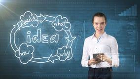 Kreatives Ideenkonzept, schöne Geschäftsfrau, die Tablette auf gemaltem Hintergrund nahe Organisationsdiagramm der Idee hält Stockbild