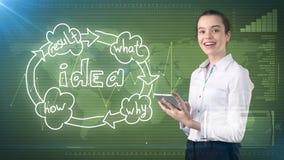 Kreatives Ideenkonzept, schöne Geschäftsfrau, die Tablette auf gemaltem Hintergrund nahe Organisationsdiagramm der Idee hält Stockfotos