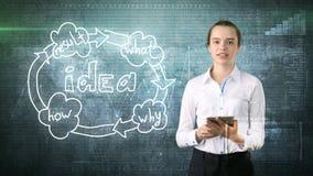 Kreatives Ideenkonzept, schöne Geschäftsfrau, die Tablette auf gemaltem Hintergrund nahe Organisationsdiagramm der Idee hält Stockfotografie