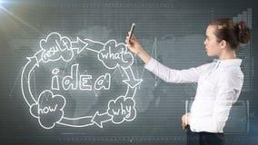 Kreatives Ideenkonzept, schöne Geschäftsfrau, die am Telefon auf gemaltem Hintergrund nahe Organisationsdiagramm der Idee spricht Lizenzfreie Stockfotos