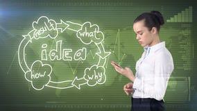 Kreatives Ideenkonzept, schöne Geschäftsfrau, die am Telefon auf gemaltem Hintergrund nahe Organisationsdiagramm der Idee spricht Lizenzfreies Stockbild