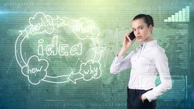 Kreatives Ideenkonzept, schöne Geschäftsfrau, die am Telefon auf gemaltem Hintergrund nahe Organisationsdiagramm der Idee spricht Stockfotografie