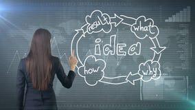 Kreatives Ideenkonzept, schöne Geschäftsfrau, die zurück auf Studiohintergrund nahe Organisationsdiagramm der Idee steht Stockbild