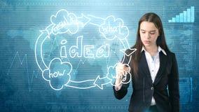 Kreatives Ideenkonzept, schönes Geschäftsfrauschreiben auf Studio malte Hintergrund mit Organisationsdiagramm der Idee Lizenzfreie Stockbilder