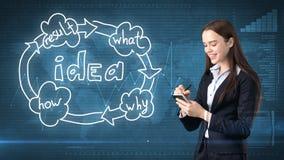 Kreatives Ideenkonzept, schönes Geschäftsfrauschreiben im Notizbuch auf gemaltem Hintergrund nahe Organisationsdiagramm der Idee Lizenzfreies Stockfoto