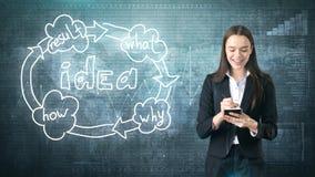Kreatives Ideenkonzept, schönes Geschäftsfrauschreiben im Notizbuch auf gemaltem Hintergrund nahe Organisationsdiagramm der Idee Lizenzfreie Stockfotos