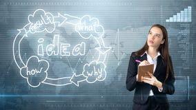 Kreatives Ideenkonzept, schönes Geschäftsfrauschreiben im Notizbuch auf gemaltem Hintergrund nahe Organisationsdiagramm der Idee Stockfotos