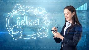 Kreatives Ideenkonzept, schönes Geschäftsfrauschreiben im Notizbuch auf gemaltem Hintergrund nahe Organisationsdiagramm der Idee Stockfotografie