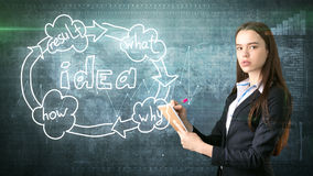 Kreatives Ideenkonzept, schönes Geschäftsfrauschreiben im Notizbuch auf gemaltem Hintergrund nahe Organisationsdiagramm der Idee Stockfoto
