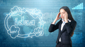 Kreatives Ideenkonzept, traurige Geschäftsfrau, die unter Druck auf gemaltem Hintergrund nahe Organisationsdiagramm der Idee denk Lizenzfreie Stockfotos