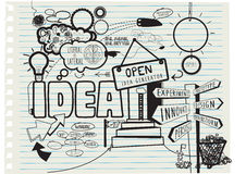 Kreatives Konzept für das Thema von neuen Ideen, Hand gezeichnet lizenzfreie abbildung