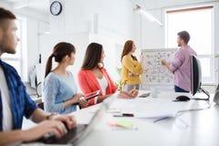 Kreatives Team mit Entwurf auf Brett des leichten Schlages im Büro Lizenzfreie Stockbilder