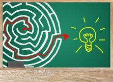 Kreativität Lizenzfreie Stockbilder