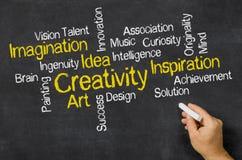 kreativität Lizenzfreie Stockfotos