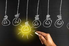 Kreativitätskonzept für gute Ideen auf der Tafelinspiration conc Lizenzfreie Stockbilder