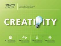 kreativitet royaltyfri illustrationer