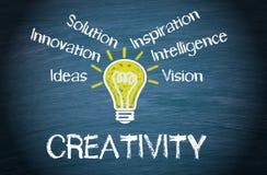 Kreativitetbegrepp med den ljusa kulan och text royaltyfri illustrationer