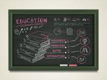 Kreatywnie blackboard z edukacja elementami Obraz Royalty Free