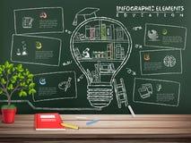 Kreatywnie edukaci infographics blackboard Obraz Stock