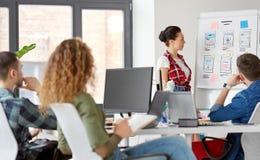 Kreatywnie kobieta pokazuje interfejs użytkownika przy biurem obrazy stock