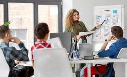 Kreatywnie kobieta pokazuje interfejs użytkownika przy biurem obraz stock