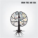 Kreatywnie móżdżkowy drzewny kształta znak Zdjęcia Stock
