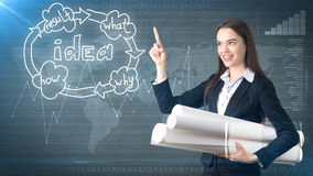 Kreatywnie pojęcie, piękno bizneswomanu pozycja z projektami na malującym tle blisko pomysł organizacyjnej mapy Fotografia Stock