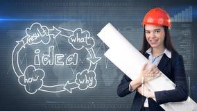 Kreatywnie pojęcie, piękno bizneswomanu pozycja z projektami na malującym tle blisko pomysł organizacyjnej mapy Zdjęcia Stock
